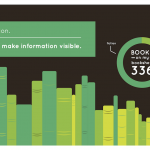 Illustration of Katie Beth's books with infographic showing breakdown by topic in greens & yellows on black